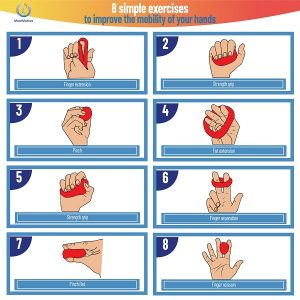 Exercises for your hands