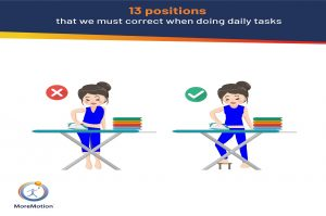 postures that we must correct