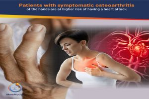 Patients with symptomatic osteoarthritis